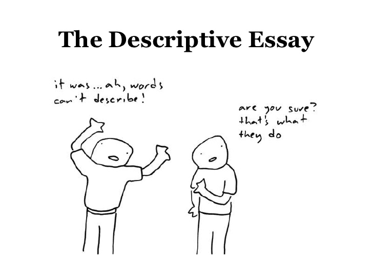 learn how you should write your research paper outline the  easy guide on to how to write a descriptive essay